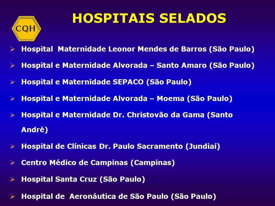 HOSPITAIS SELADOS RELAÇÃO PESSOAL/LEITO 2º trimestre de 2007 Mediana 6,12
