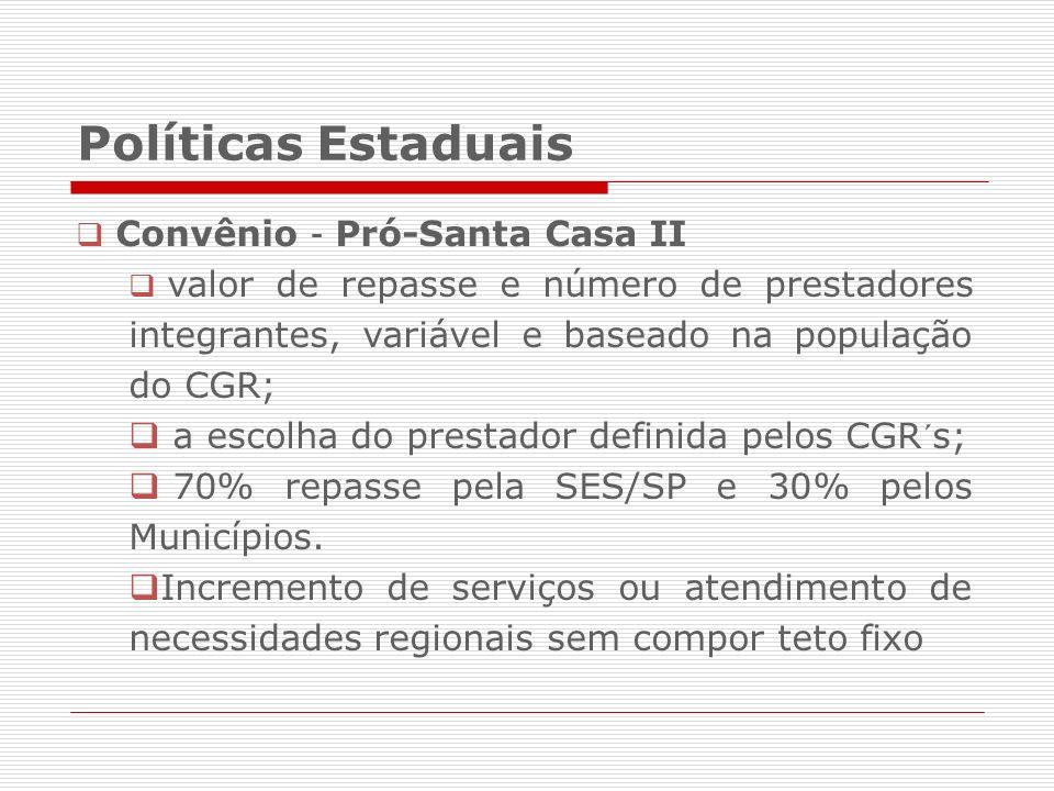 Políticas Estaduais Convênio - Pró-Santa Casa II valor de repasse e número de prestadores integrantes, variável e baseado na população do CGR; a escolha do prestador definida pelos CGR´s; 70% repasse pela SES/SP e 30% pelos Municípios.