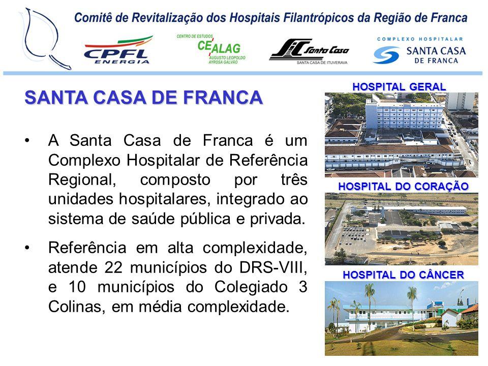 HOSPITAL GERAL HOSPITAL DO CORAÇÃO HOSPITAL DO CÂNCER PORTE DA SANTA CASA A Santa Casa de Franca é o hospital com o maior número de internações SUS do interior do Estado de São Paulo.
