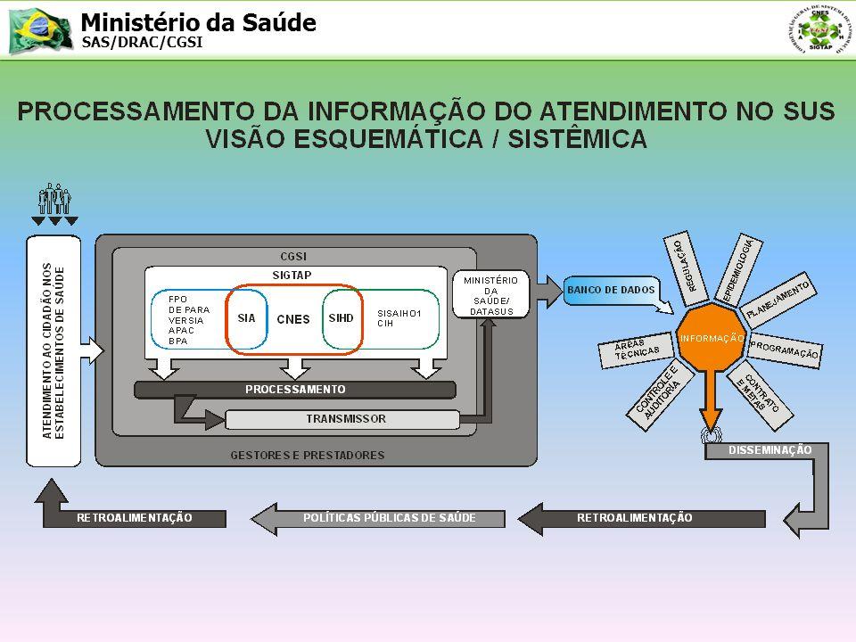 Ministério da Saúde SAS/DRAC/CGSI TABELA DE PROCEDIMENTOS, MEDICAMENTOS E OPM DO SUS -IMPLANTADA EM JANEIRO 2008.