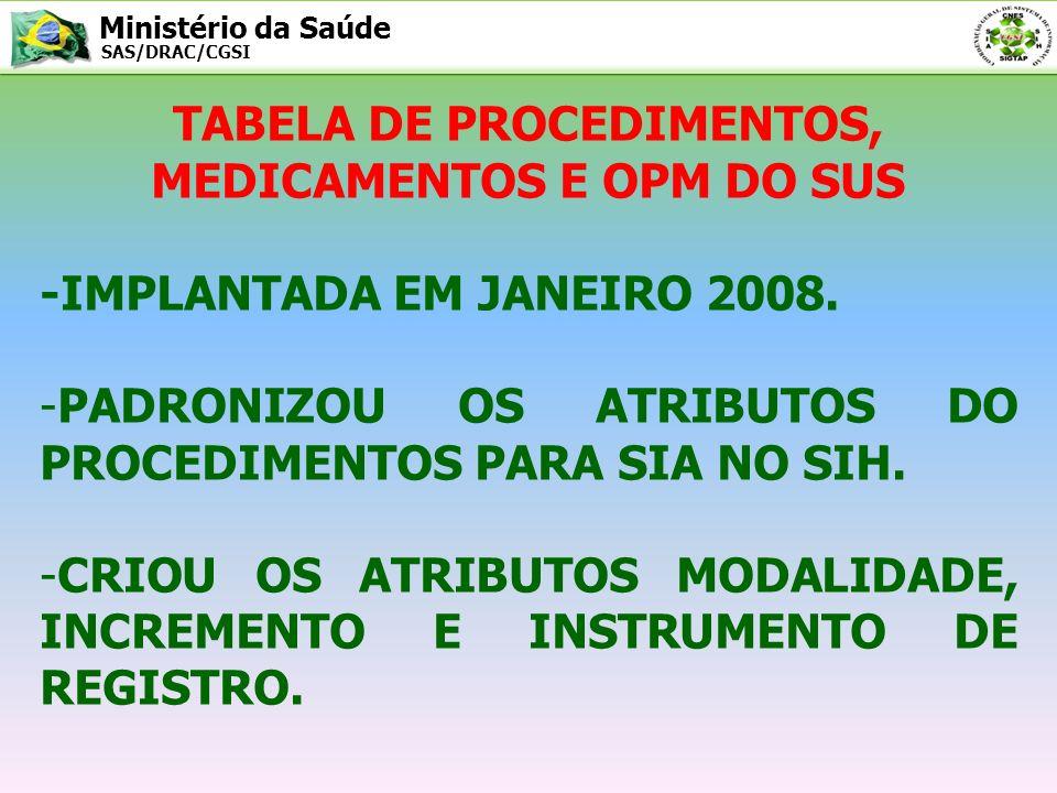 Ministério da Saúde SAS/DRAC/CGSI TABELA DE PROCEDIMENTOS, MEDICAMENTOS E OPM DO SUS - SOMOU SADT COM SH, SEM CÁLCULO DE VALORES PARA OS PROCEDIMENTOS SECUNDÁRIOS.