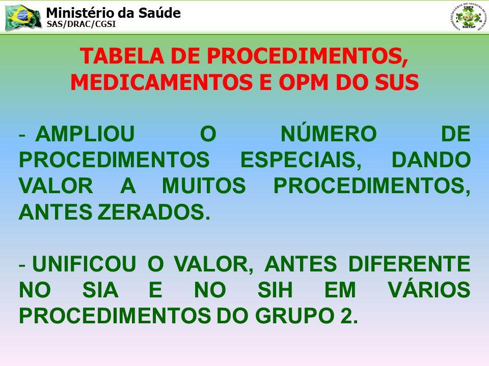 Ministério da Saúde SAS/DRAC/CGSI PROPOSTAS DE ALTERAÇÃO EM ANÁLISE TABELA - REVISAR AS MODALIDADES DOS PROCEDIMENTOS QUE TINHAM ORIGEM APENAS NO SIA PARA INCLUIR A MODALIDADE HOSPITALAR E VICE VERSA.