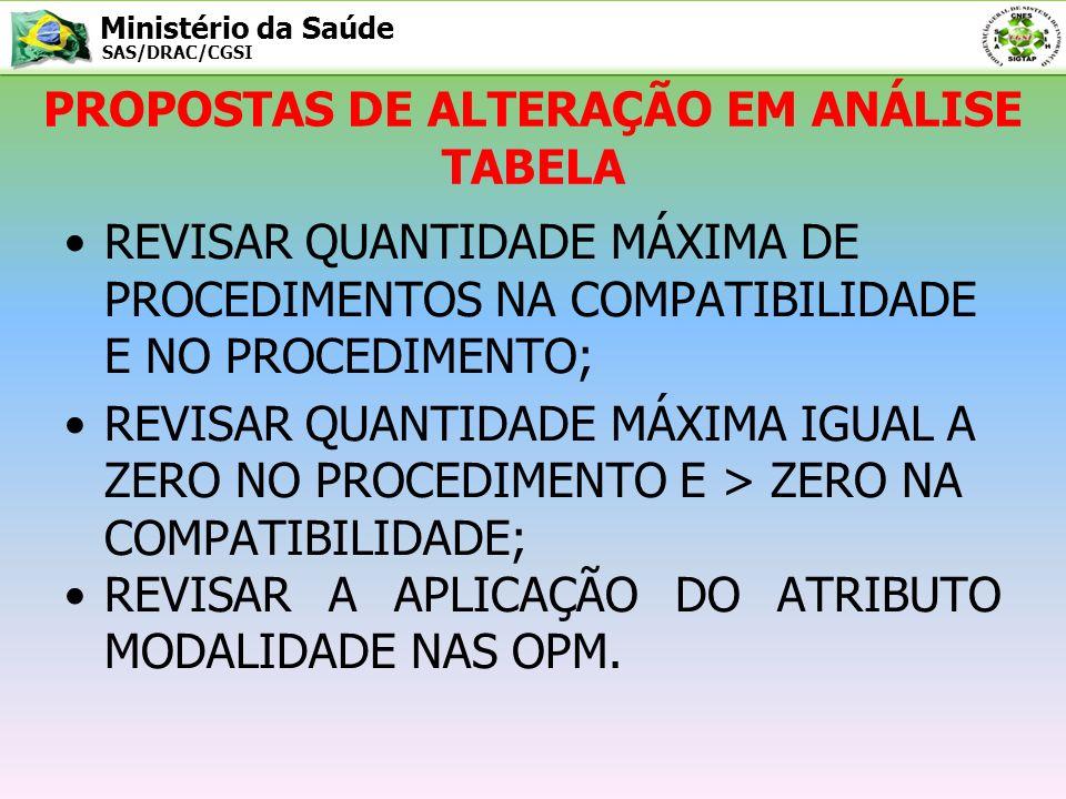 Ministério da Saúde SAS/DRAC/CGSI ALTERAÇÕES EM DISCUSSÃO PARA OS SISTEMAS Alterar a crítica de CBO específico para o genérico.