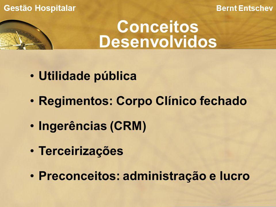 Bernt Entschev Conceitos Desenvolvidos Gestão Hospitalar Utilidade pública Regimentos: Corpo Clínico fechado Ingerências (CRM) Terceirizações Preconce