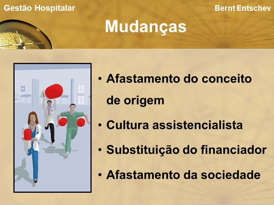 Bernt Entschev Mudanças Gestão Hospitalar Afastamento do conceito de origem Cultura assistencialista Substituição do financiador Afastamento da socied