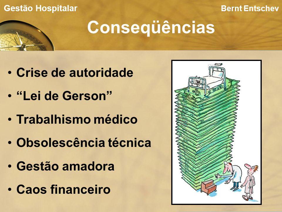 Bernt Entschev Conseqüências Gestão Hospitalar Crise de autoridade Lei de Gerson Trabalhismo médico Obsolescência técnica Gestão amadora Caos financei