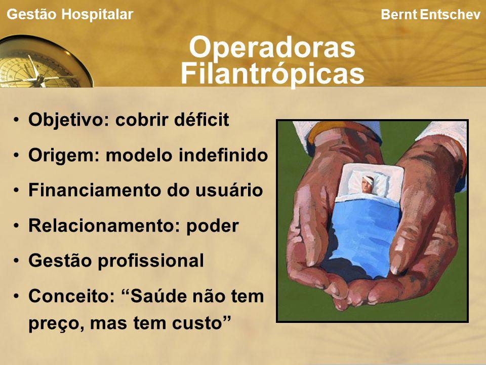Bernt Entschev Operadoras Filantrópicas Gestão Hospitalar Objetivo: cobrir déficit Origem: modelo indefinido Financiamento do usuário Relacionamento: