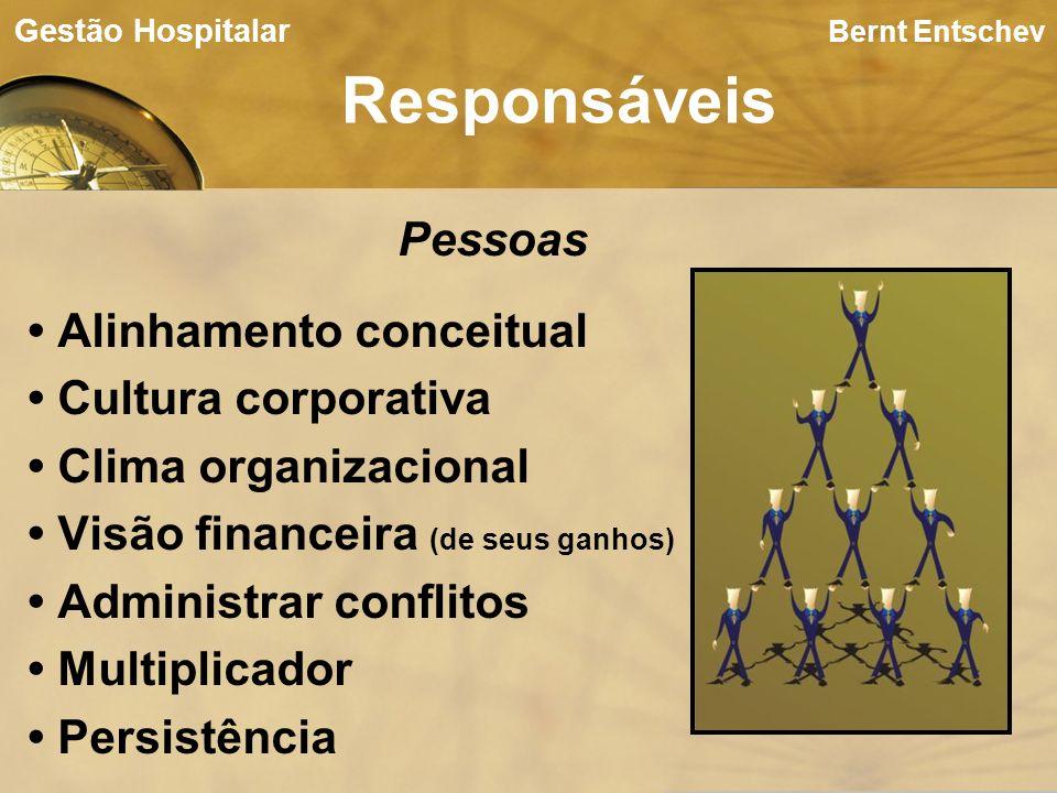 Bernt Entschev Responsáveis Gestão Hospitalar Pessoas Alinhamento conceitual Cultura corporativa Clima organizacional Visão financeira (de seus ganhos