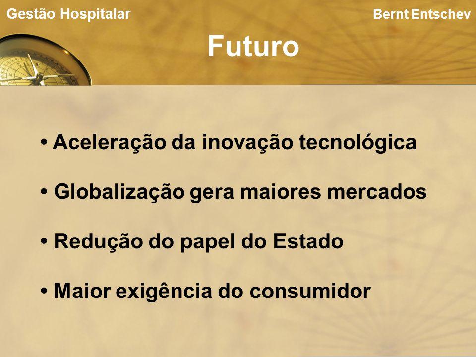 Bernt Entschev Futuro Gestão Hospitalar Aceleração da inovação tecnológica Globalização gera maiores mercados Redução do papel do Estado Maior exigênc