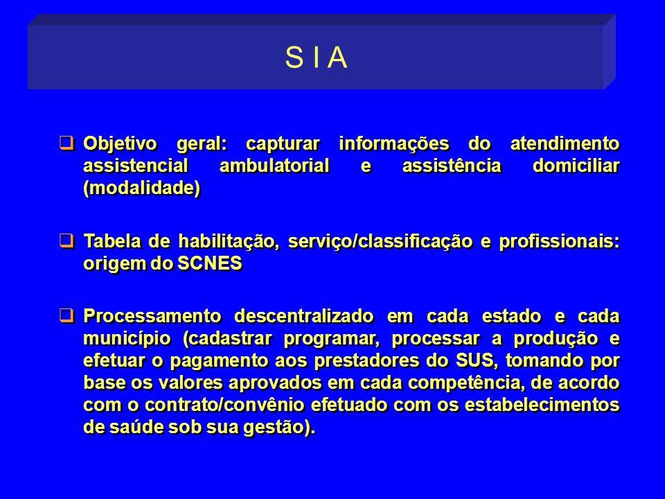 Objetivo geral: capturar informações do atendimento assistencial ambulatorial e assistência domiciliar (modalidade) Tabela de habilitação, serviço/cla