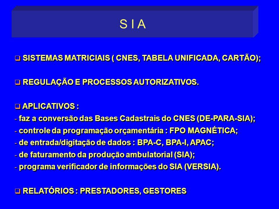SISTEMAS MATRICIAIS ( CNES, TABELA UNIFICADA, CARTÃO); REGULAÇÃO E PROCESSOS AUTORIZATIVOS. APLICATIVOS : - faz a conversão das Bases Cadastrais do CN