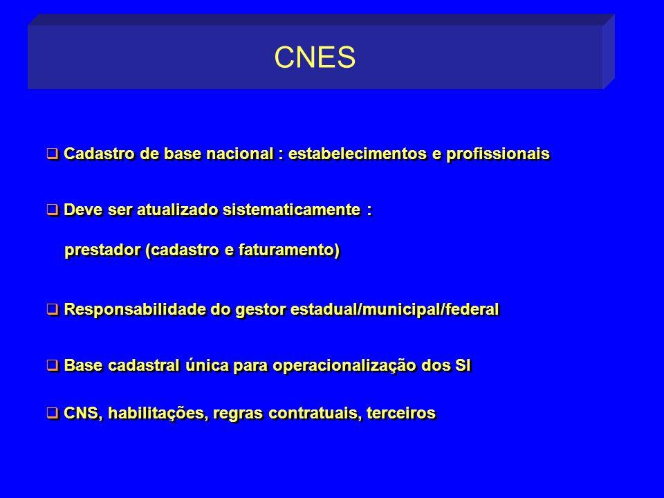 Cadastro de base nacional : estabelecimentos e profissionais Deve ser atualizado sistematicamente : prestador (cadastro e faturamento) Responsabilidad