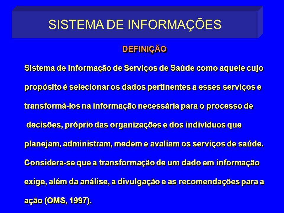DEFINIÇÃO Sistema de Informação de Serviços de Saúde como aquele cujo propósito é selecionar os dados pertinentes a esses serviços e transformá-los na