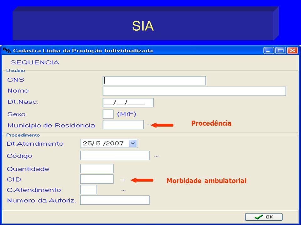 Morbidade ambulatorial Procedência SIA