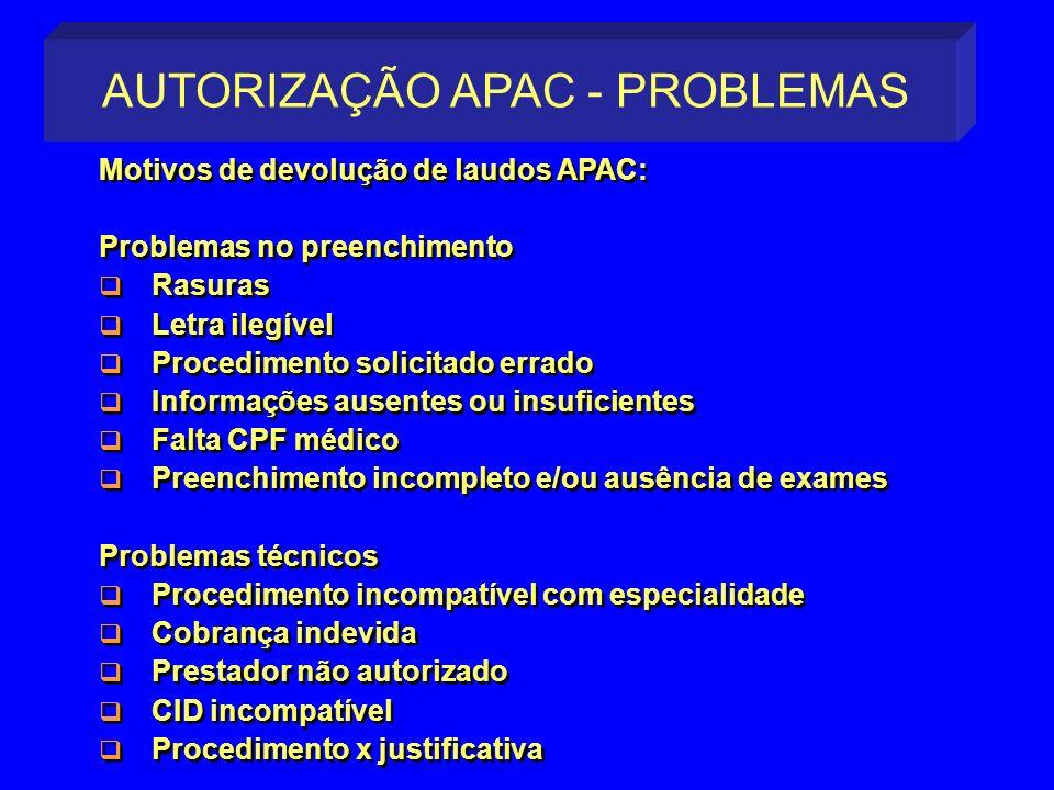 Motivos de devolução de laudos APAC: Problemas no preenchimento Rasuras Letra ilegível Procedimento solicitado errado Informações ausentes ou insufici