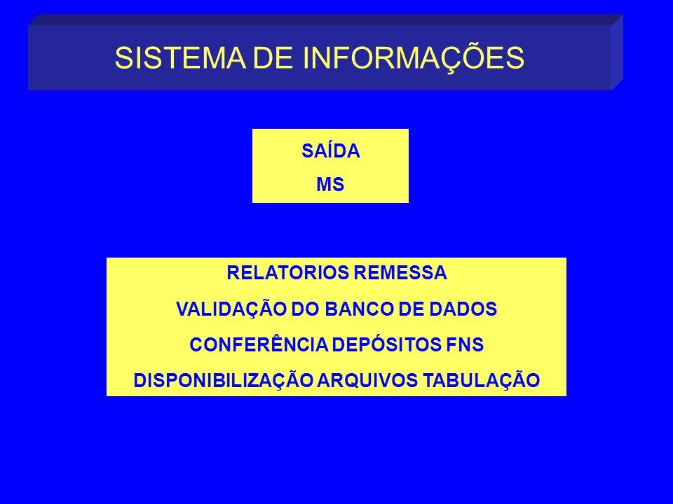 SISTEMA DE INFORMAÇÕES RELATORIOS REMESSA VALIDAÇÃO DO BANCO DE DADOS CONFERÊNCIA DEPÓSITOS FNS DISPONIBILIZAÇÃO ARQUIVOS TABULAÇÃO SAÍDA MS
