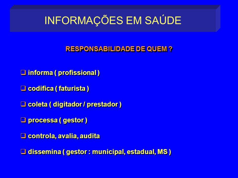 RESPONSABILIDADE DE QUEM ? informa ( profissional ) codifica ( faturista ) coleta ( digitador / prestador ) processa ( gestor ) controla, avalia, audi