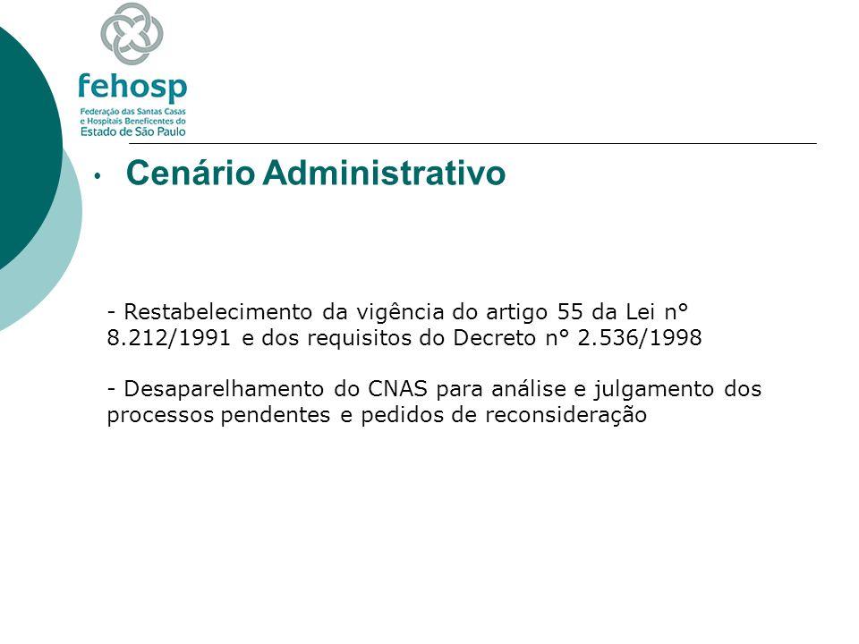 Cenário Administrativo - Restabelecimento da vigência do artigo 55 da Lei n° 8.212/1991 e dos requisitos do Decreto n° 2.536/1998 - Desaparelhamento d