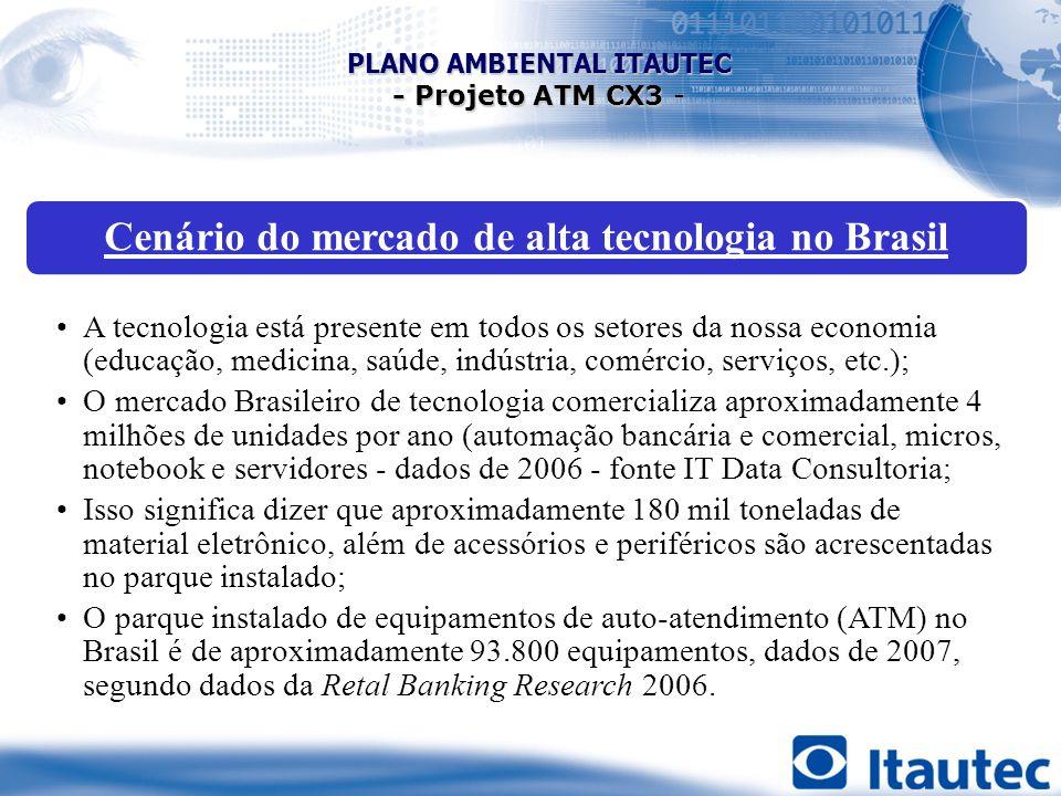Cenário do mercado de alta tecnologia no Brasil A tecnologia está presente em todos os setores da nossa economia (educação, medicina, saúde, indústria
