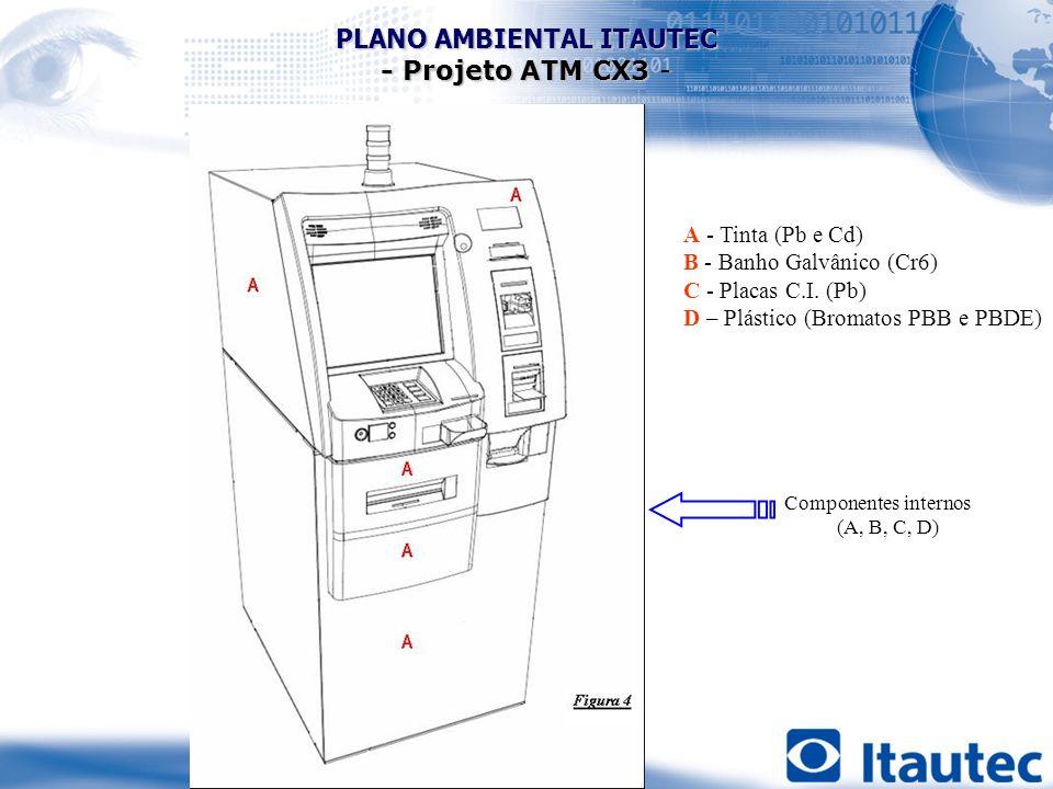 A - Tinta (Pb e Cd) B - Banho Galvânico (Cr6) C - Placas C.I. (Pb) D – Plástico (Bromatos PBB e PBDE) Componentes internos (A, B, C, D) PLANO AMBIENTA