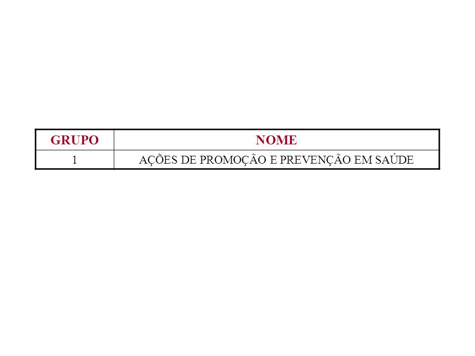 Procedimento: 0101010010 - ATIVIDADE EDUCATIVA / ORIENTACAO EM GRUPO NA ATENCAO BASICA Descrição: CONSISTE NAS ATIVIDADES EDUCATIVAS, EM GRUPO, SOBRE ACOES DE PROMOCAO E PREVENCAO A SAUDE, DESENVOLVIDAS NA UNIDADE OU NA COMUNIDADE.