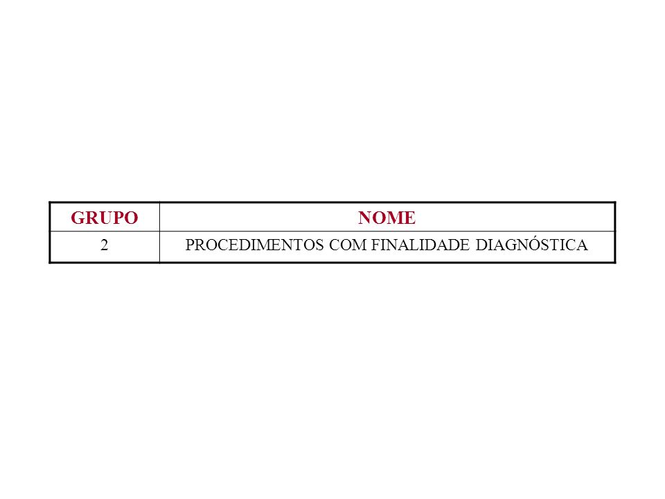 Todos os procedimentos oncológicos clínicos e cirúrgicos são de alta complexidade, exceto os: 03.04.01.011-1 - INTERNACAO P/ RADIOTERAPIA EXTERNA (COBALTOTERAPIA / ACELERADOR LINEAR) 03.04.01.010-3 - IMPLANTACAO DE HALO PARA RADIOCIRURGIA ESTEREOTAXICA OU POR GAMA-KNIFE 03.04.10.001-3 - TRATAMENTO DE INTERCORRENCIAS CLINICAS DE PACIENTE ONCOLOGICO Os seguintes procedimentos oncológicos são de internação (AIH): 03.04.01.004-9 - BRAQUITERAPIA 03.04.01.005-7 – BRAQUITERAPIA COM FIOS DE IRIDIO 03.04.01.006-5 – BRAQUITERAPIA COM IODO 125 / OURO 198 03.04.01.011-1 – INTERNAÇÃO PARA RADIOTERAPIA EXTERNA (COBALTOTERAPIA / ACELERADOR LINEAR) 03.04.01.016-2 – MOLDAGEM EM COLO OU CORPO DO ÚTERO 03.04.01.032-4 - MOLDAGEM / IMPLANTE EM MUCOSA 03.04.01.033-2 - MOLDAGEM / IMPLANTE EM PELE / MUCOSA 03.04.08.002-0 – INTERNAÇÃO PARA QUIMIOTERAPIA DE ADMINISTRACAO CONTINUA 03.04.08.003-9 – INTERNACAO PARA QUIMIOTERAPIA DE LEUCEMIAS AGUDAS / CRONICAS AGUDIZADAS 03.04.08.004-7 – QUIMIOTERAPIA INTRA-ARTERIAL 03.04.08.006-3 – QUIMIOTERAPIA INTRACAVITARIA (PLEURAL / PERICARDICA / PERITONEAL) 03.04.09.xxx-x - TODOS DE IODOTERAPIA DO CARCINOMA DIFERENCIADO DA TIREÓIDE 03.04.10.001-3 – TRATAMENTO DE INTERCORRENCIAS CLINICAS DE PACIENTE ONCOLOGICO 04.16.xx.xxx-x - TODOS OS DE CIRURGIA ONCOLÓGICA Exceto pela Betaterapia para prevenção do pterígio e da Implantação de halo para radiocirurgia (que são registrados em BPAi), todos os procedimentos oncológicos que não de internação são de APAC.
