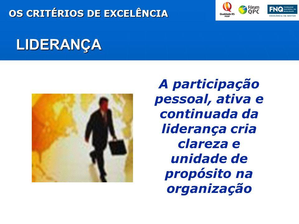 LIDERANÇA A participação pessoal, ativa e continuada da liderança cria clareza e unidade de propósito na organização OS CRITÉRIOS DE EXCELÊNCIA
