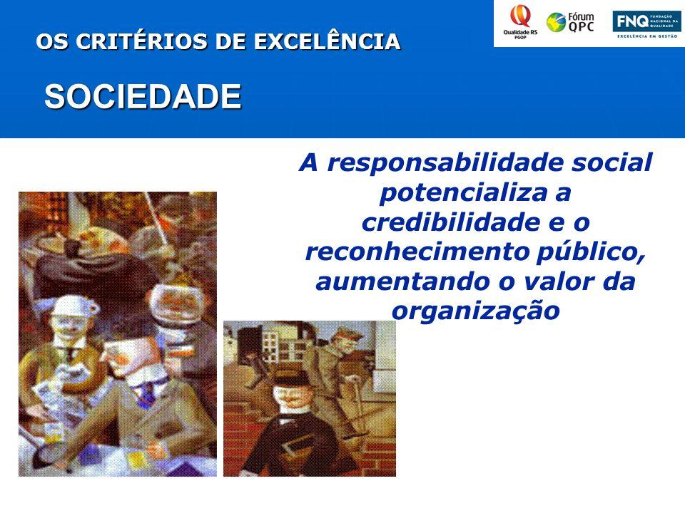 OS CRITÉRIOS DE EXCELÊNCIA SOCIEDADE A responsabilidade social potencializa a credibilidade e o reconhecimento público, aumentando o valor da organiza