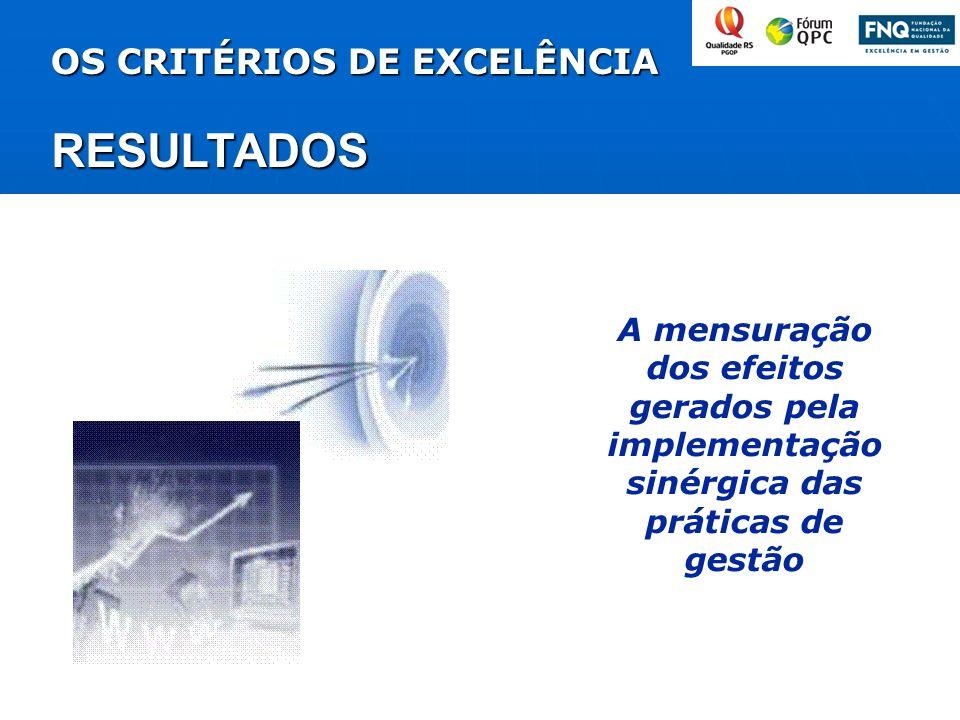 OS CRITÉRIOS DE EXCELÊNCIA RESULTADOS A mensuração dos efeitos gerados pela implementação sinérgica das práticas de gestão