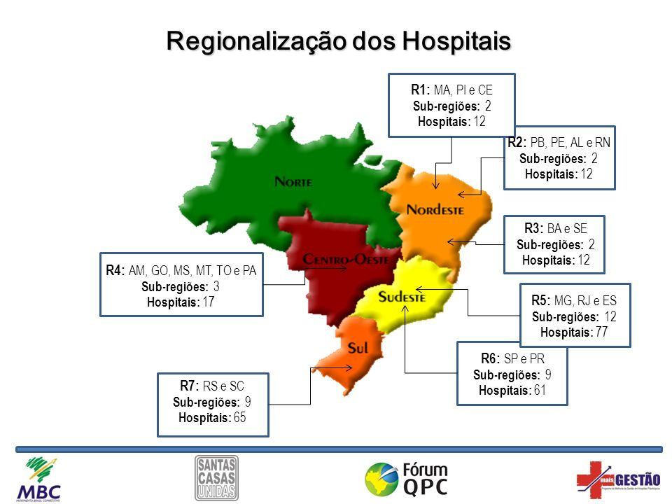 R1: MA, PI e CE Sub-regiões: 2 Hospitais: 12 R2: PB, PE, AL e RN Sub-regiões: 2 Hospitais: 12 R3: BA e SE Sub-regiões: 2 Hospitais: 12 R4: AM, GO, MS,