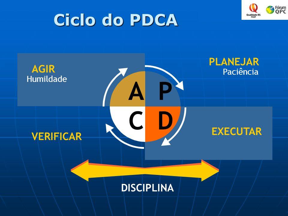 OS CRITÉRIOS DE EXCELÊNCIA PROCESSOS Gerenciamento por processos visando à melhoria do desempenho e à agregação de valor para as partes interessadas da cadeia de valor do negócio