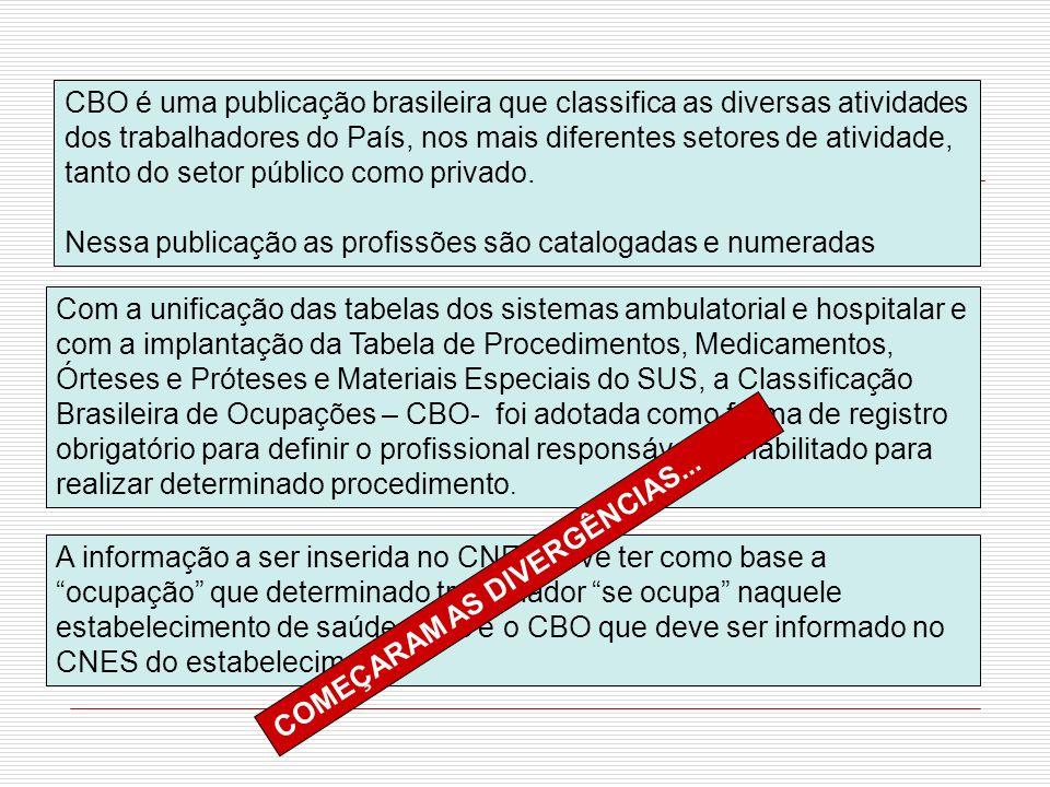 CBO é uma publicação brasileira que classifica as diversas atividades dos trabalhadores do País, nos mais diferentes setores de atividade, tanto do se