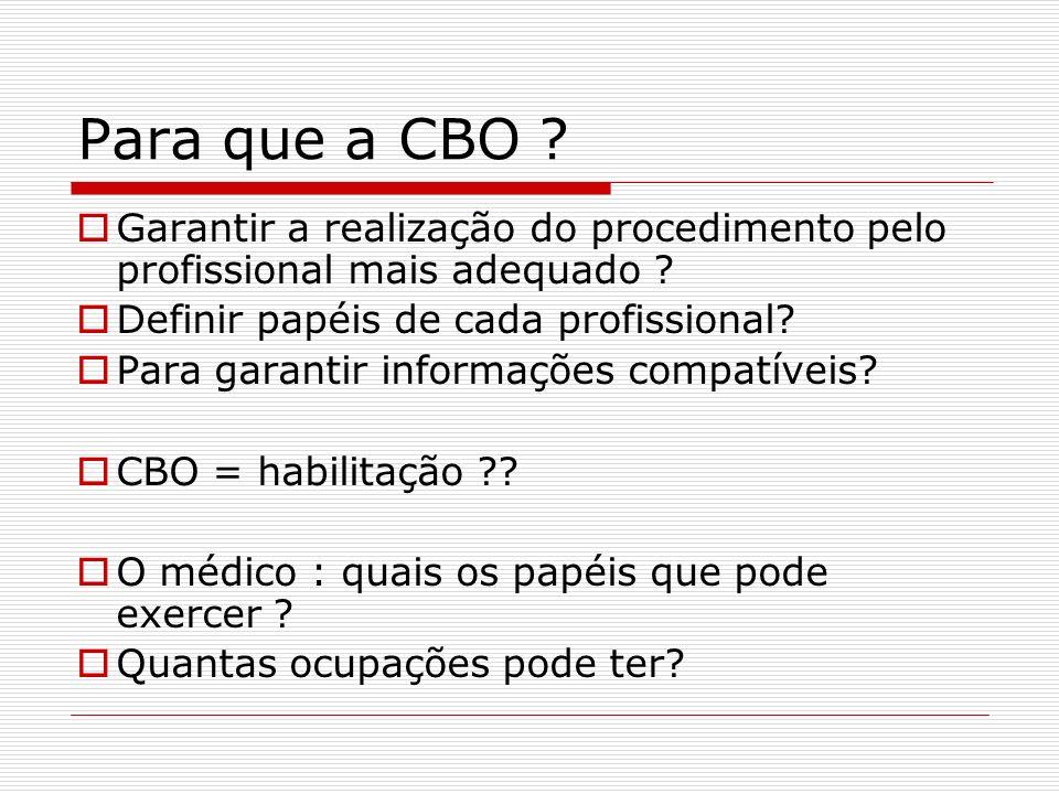 Para que a CBO ? Garantir a realização do procedimento pelo profissional mais adequado ? Definir papéis de cada profissional? Para garantir informaçõe