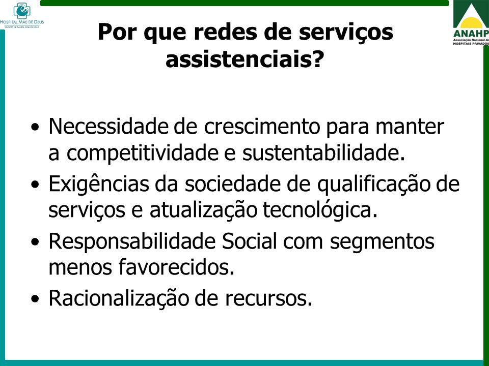 FEHOSP - 6 a 8 de maio de 2009 - Campinas - SP Por que redes de serviços assistenciais? Necessidade de crescimento para manter a competitividade e sus