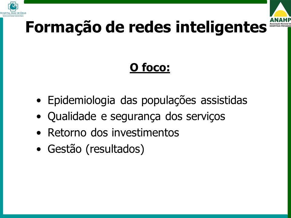 FEHOSP - 6 a 8 de maio de 2009 - Campinas - SP Formação de redes inteligentes O foco: Epidemiologia das populações assistidas Qualidade e segurança do