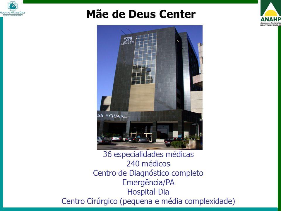 FEHOSP - 6 a 8 de maio de 2009 - Campinas - SP 36 especialidades médicas 240 médicos Centro de Diagnóstico completo Emergência/PA Hospital-Dia Centro