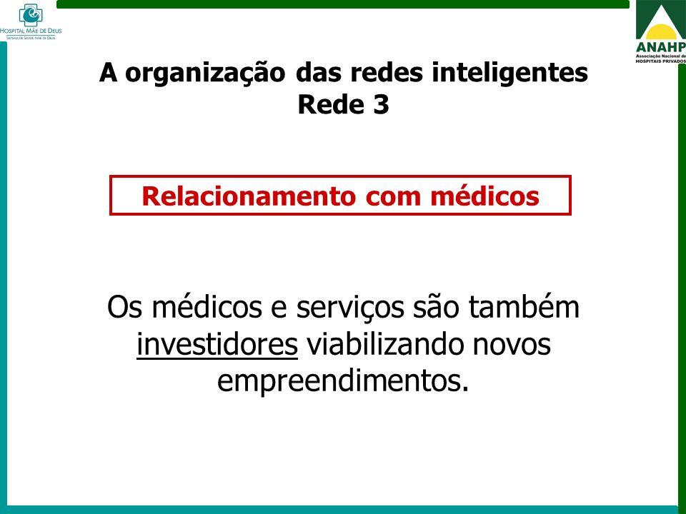 FEHOSP - 6 a 8 de maio de 2009 - Campinas - SP Os médicos e serviços são também investidores viabilizando novos empreendimentos. A organização das red