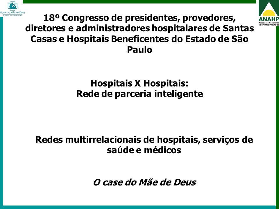 FEHOSP - 6 a 8 de maio de 2009 - Campinas - SP 400 leitos 1.951 funcionários 51.500 m 2 - área construída R$ 210 milhões – faturamento HOSPITAL MÃE DE DEUS Porto Alegre-RS Mantenedora: Congregação das Irmãs Missionárias de São Carlos Borromeu Sclabrinianas Caxias do Sul - RS
