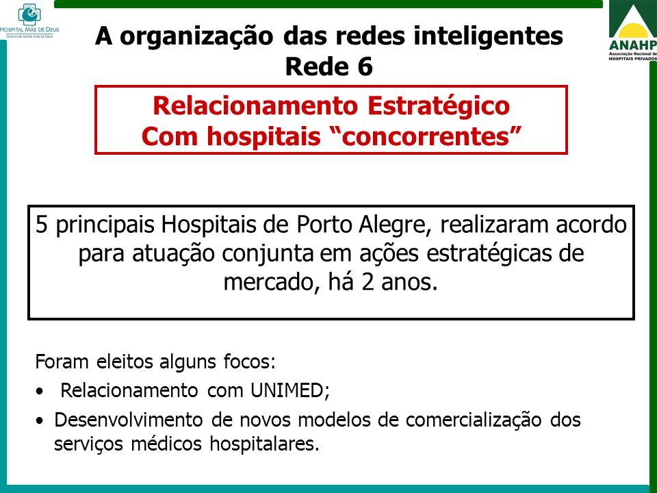 FEHOSP - 6 a 8 de maio de 2009 - Campinas - SP 5 principais Hospitais de Porto Alegre, realizaram acordo para atuação conjunta em ações estratégicas d