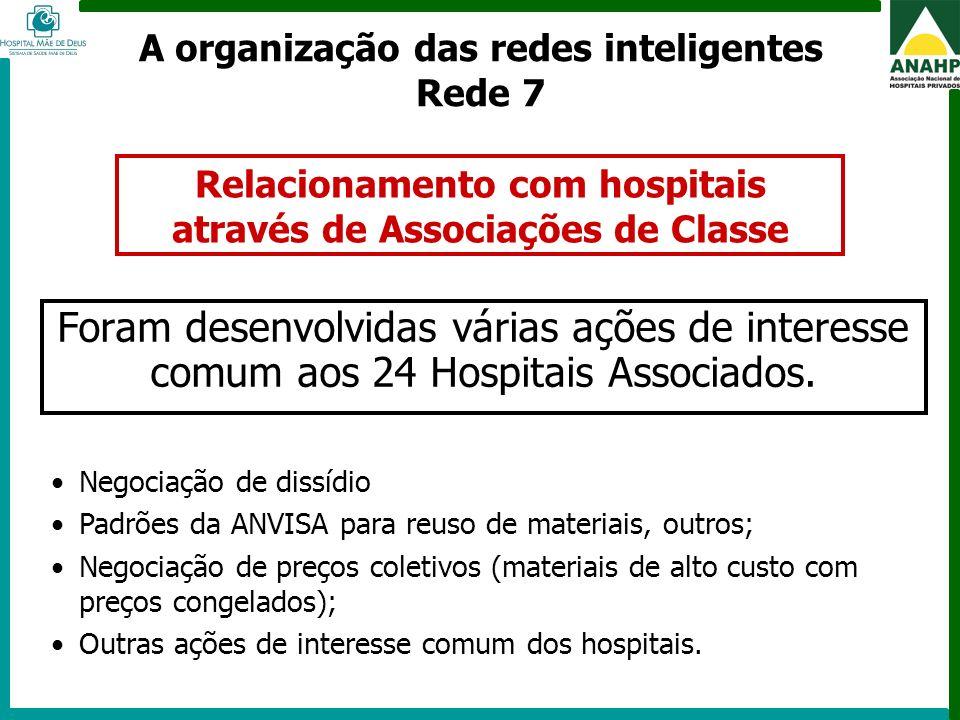 FEHOSP - 6 a 8 de maio de 2009 - Campinas - SP Foram desenvolvidas várias ações de interesse comum aos 24 Hospitais Associados. A organização das rede