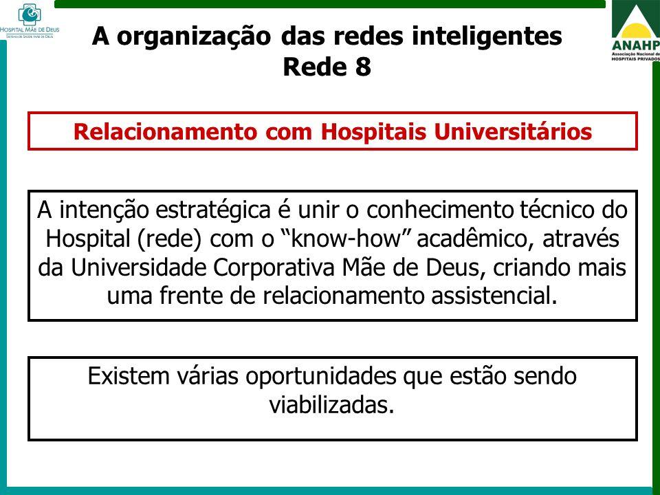FEHOSP - 6 a 8 de maio de 2009 - Campinas - SP A intenção estratégica é unir o conhecimento técnico do Hospital (rede) com o know-how acadêmico, atrav