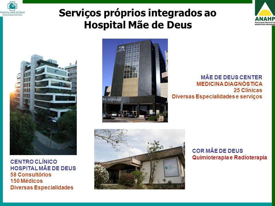 FEHOSP - 6 a 8 de maio de 2009 - Campinas - SP CENTRO CLÍNICO HOSPITAL MÃE DE DEUS 58 Consultórios 150 Médicos Diversas Especialidades MÃE DE DEUS CEN