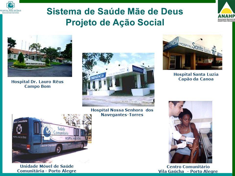 FEHOSP - 6 a 8 de maio de 2009 - Campinas - SP Sistema de Saúde Mãe de Deus Projeto de Ação Social Hospital Dr. Lauro Rëus Campo Bom Hospital Nossa Se