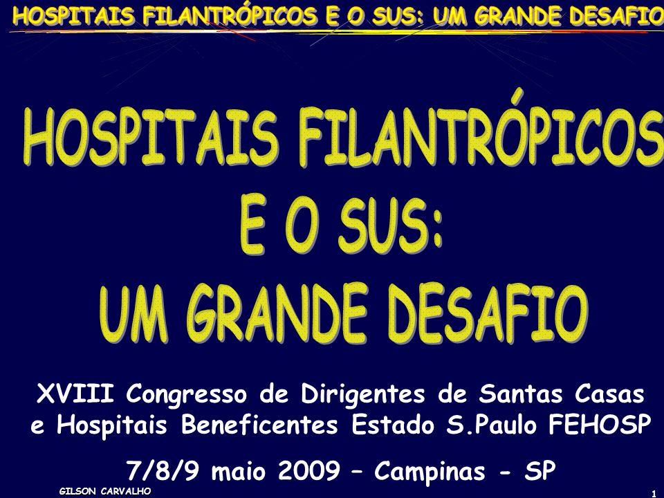 GILSON CARVALHO 1 XVIII Congresso de Dirigentes de Santas Casas e Hospitais Beneficentes Estado S.Paulo FEHOSP 7/8/9 maio 2009 – Campinas - SP