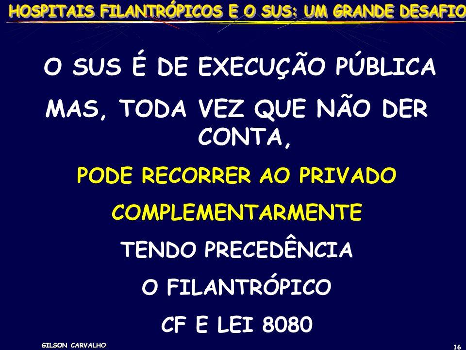 GILSON CARVALHO 16 O SUS É DE EXECUÇÃO PÚBLICA MAS, TODA VEZ QUE NÃO DER CONTA, PODE RECORRER AO PRIVADO COMPLEMENTARMENTE TENDO PRECEDÊNCIA O FILANTR
