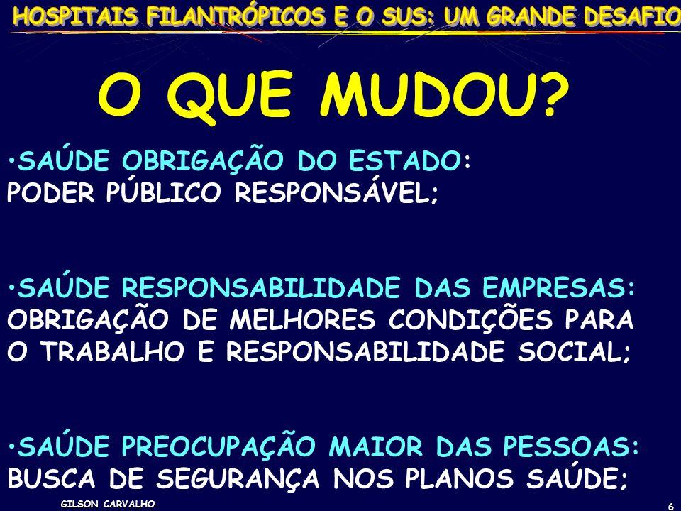 GILSON CARVALHO 6 O QUE MUDOU? SAÚDE OBRIGAÇÃO DO ESTADO: PODER PÚBLICO RESPONSÁVEL; SAÚDE RESPONSABILIDADE DAS EMPRESAS: OBRIGAÇÃO DE MELHORES CONDIÇ