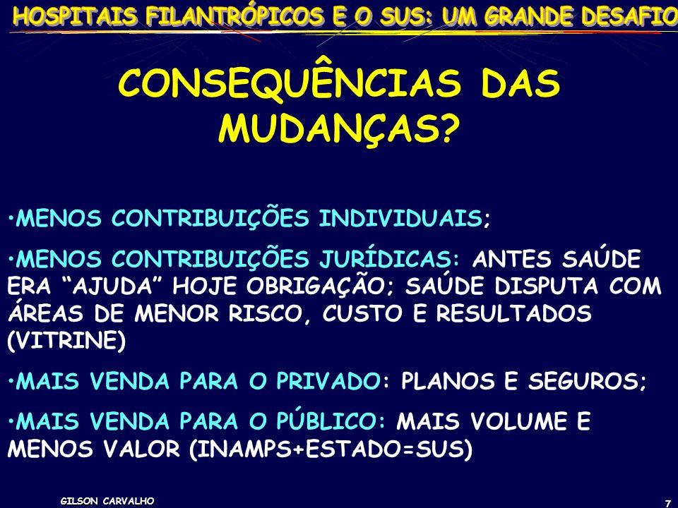 GILSON CARVALHO 7 CONSEQUÊNCIAS DAS MUDANÇAS? MENOS CONTRIBUIÇÕES INDIVIDUAIS; MENOS CONTRIBUIÇÕES JURÍDICAS: ANTES SAÚDE ERA AJUDA HOJE OBRIGAÇÃO; SA