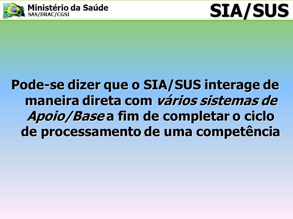 Ministério da Saúde SAS/DRAC/CGSI Pode-se dizer que o SIA/SUS interage de maneira direta com vários sistemas de Apoio/Base a fim de completar o ciclo
