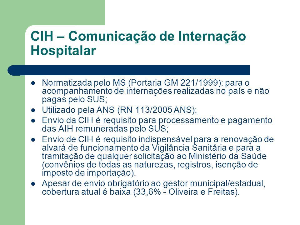 CIH – Comunicação de Internação Hospitalar Normatizada pelo MS (Portaria GM 221/1999): para o acompanhamento de internações realizadas no país e não p