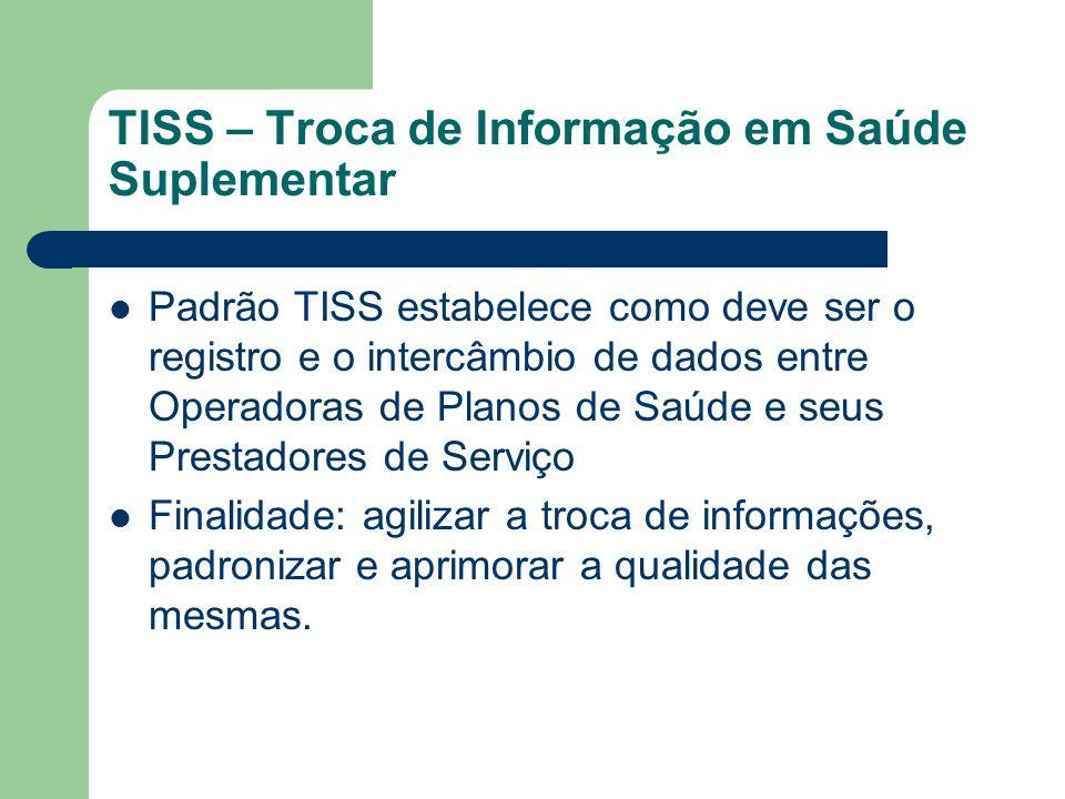 TISS – Troca de Informação em Saúde Suplementar Padrão TISS estabelece como deve ser o registro e o intercâmbio de dados entre Operadoras de Planos de
